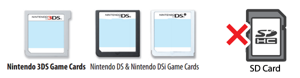 Nintendo 3ds Game Card : Game card will not stay in or falls out nintendo support