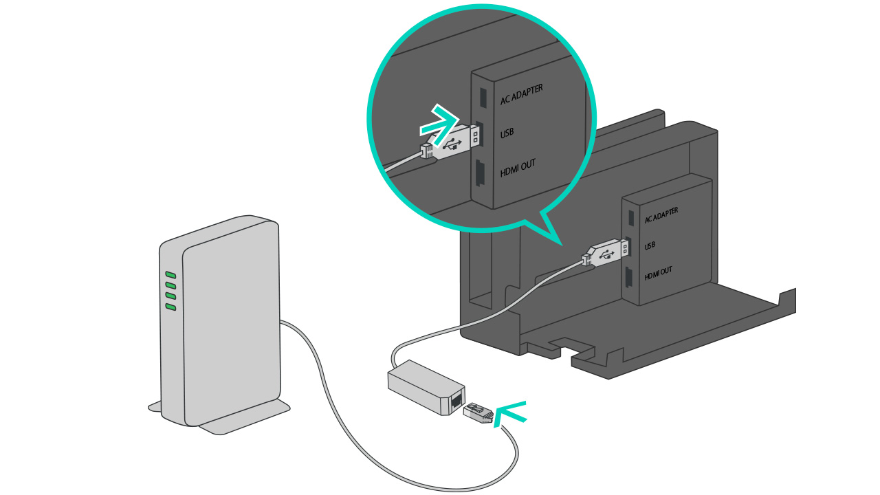 How To Install A Lan Adapter Nintendo Switch Support Dsl Cable Wiring Diagram Connect One End Of An Ethernet The And Other Network Port On Your Modem Or Wired Router