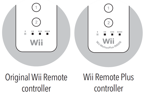 [Tutorial] Instalar cIOS en una Wii con Motion Plus