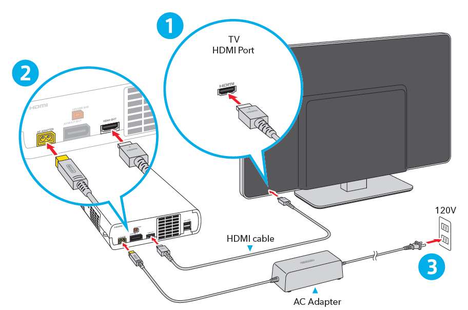 How to Connect the Wii U to a Television | Nintendo Support