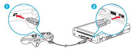 How To Charge The Wii U Pro Controller Nintendo Support